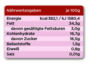RE_Himbeere_Tabelle2