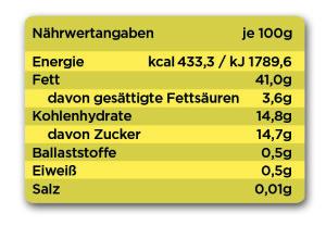 Tabelle_Orange-Ingwer